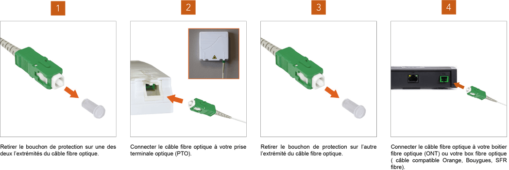 tutoriel branche cable fibre optique Orange bouygues SFR