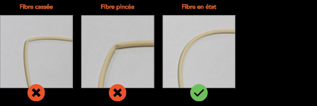 respecter le rayon courbure de la fibre optique