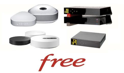 Choisir son câble fibre free